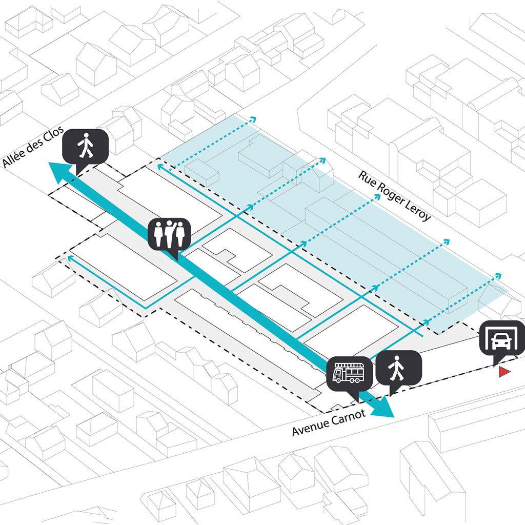 Saa Architectes Logements Coureeboulet Schema Usage Et Parcours